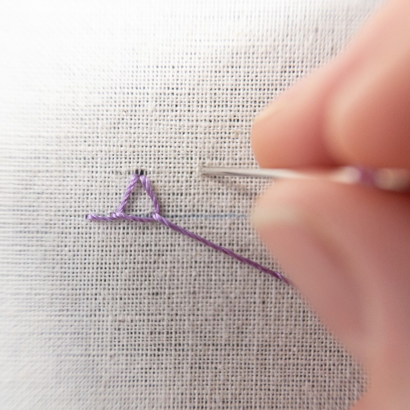 Closed buttonhole stitch method stage 6 photograph