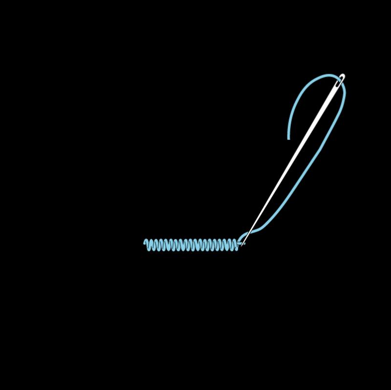 Bullion knot method stage 6 illustration