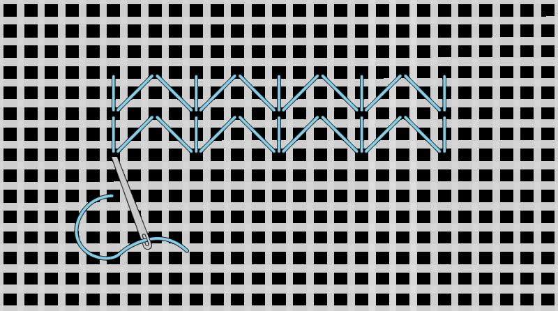Chevron (pattern) method stage 1 illustration
