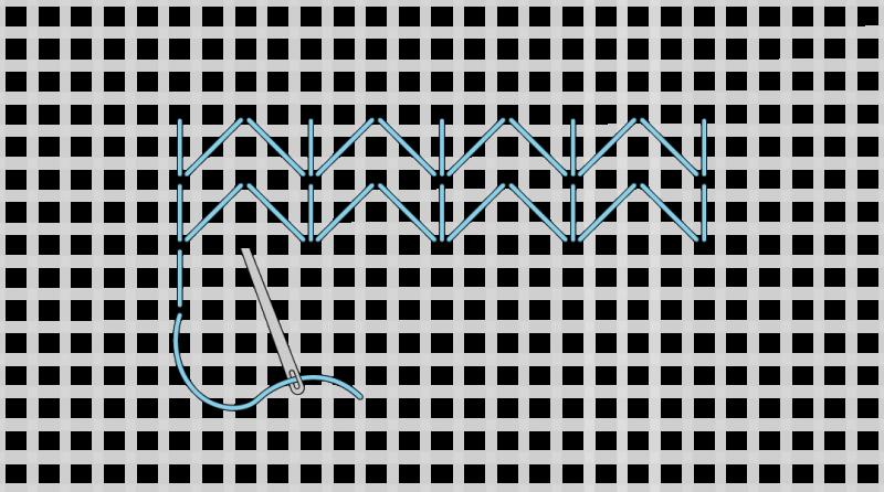 Chevron (pattern) method stage 2 illustration