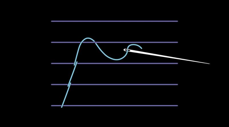 Chevron stem stitch method stage 4 illustration