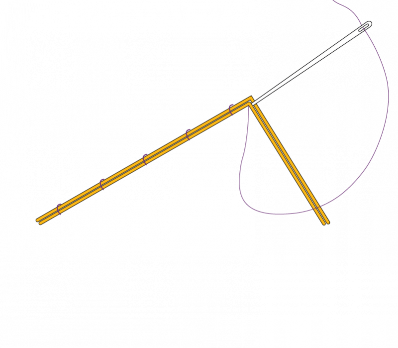 Couching around a right-angle method stage 1 illustration
