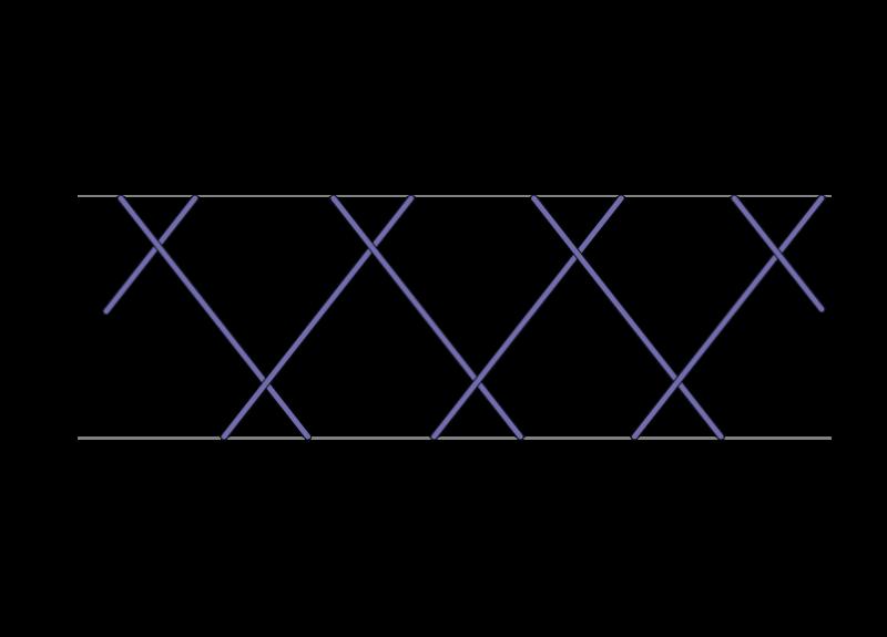 Double herringbone stitch method stage 1 illustration