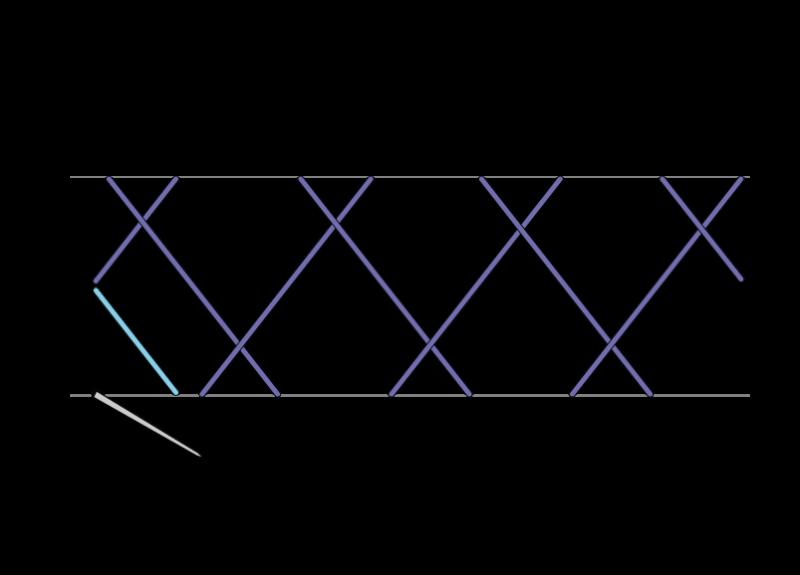 Double herringbone stitch method stage 2 illustration