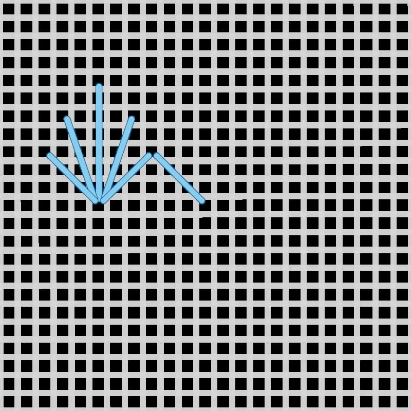 Fan (pattern) method stage 2 illustration