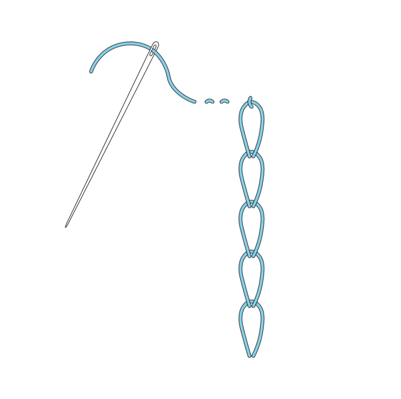 Finishing stitch method stage 1 illustration