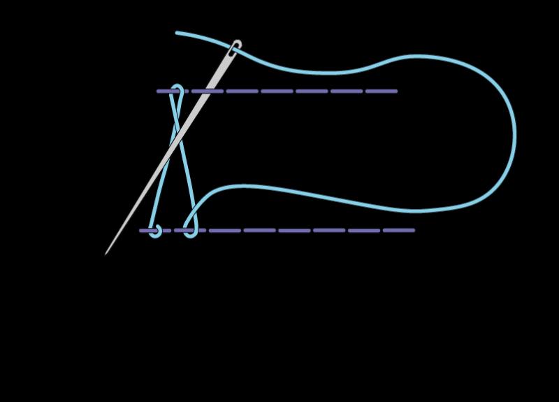 Herringbone ladder filling stitch method stage 7 illustration