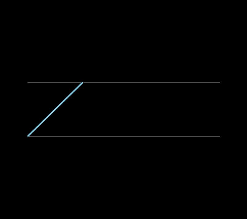 Herringbone stitch method stage 1 illustration