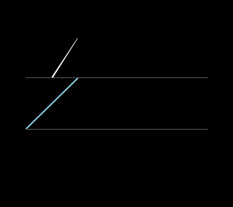 Herringbone stitch method stage 2 illustration