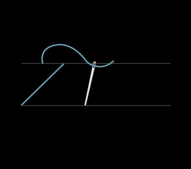 Herringbone stitch method stage 3 illustration