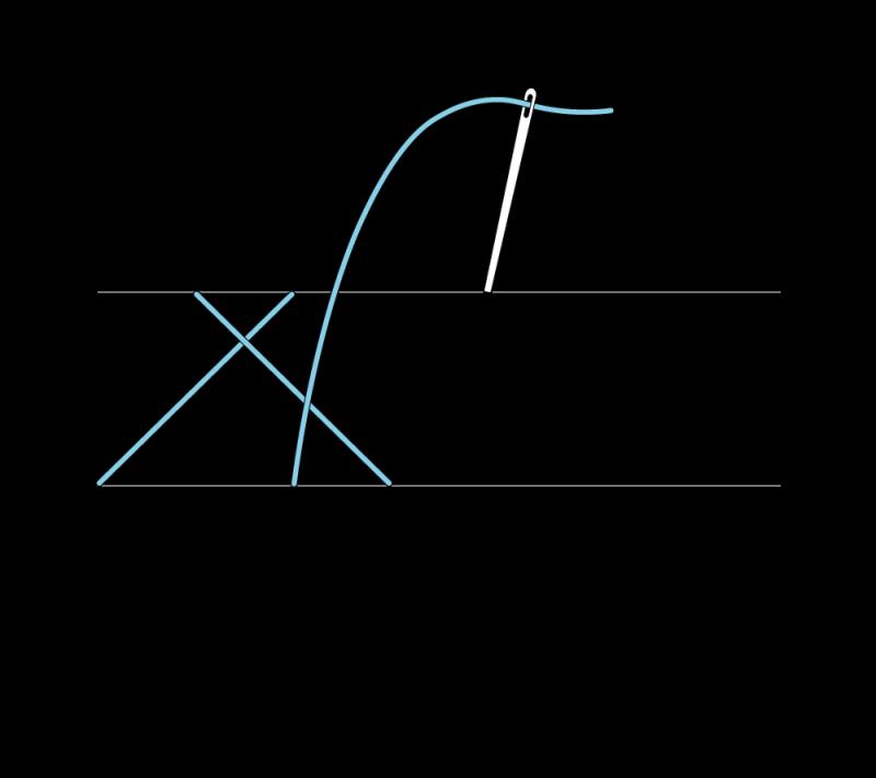 Herringbone stitch method stage 4 illustration