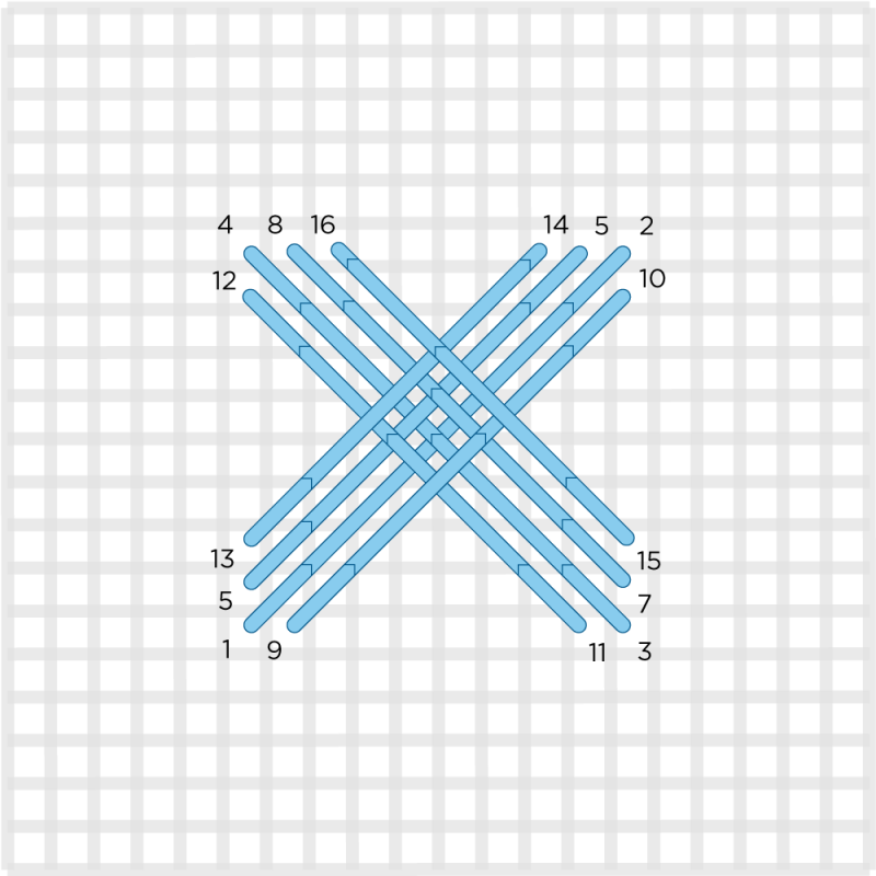 Norwich stitch method stage 3 illustration