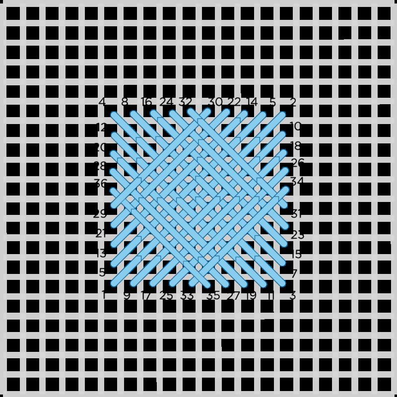 Norwich stitch method stage 4 illustration