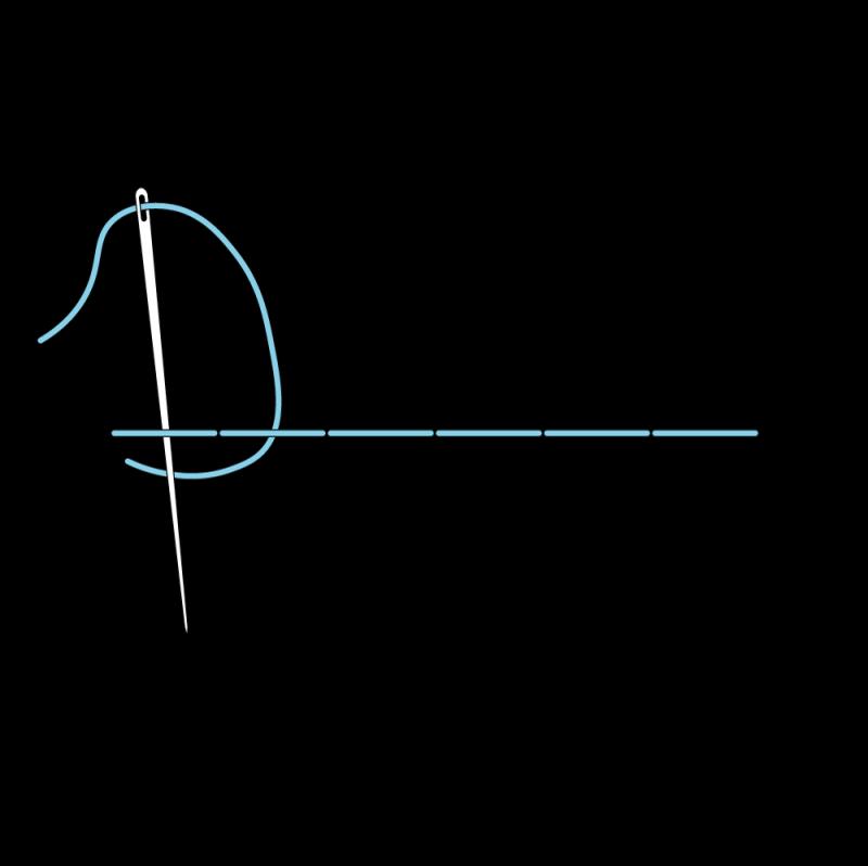 Pekinese stitch method stage 3 illustration