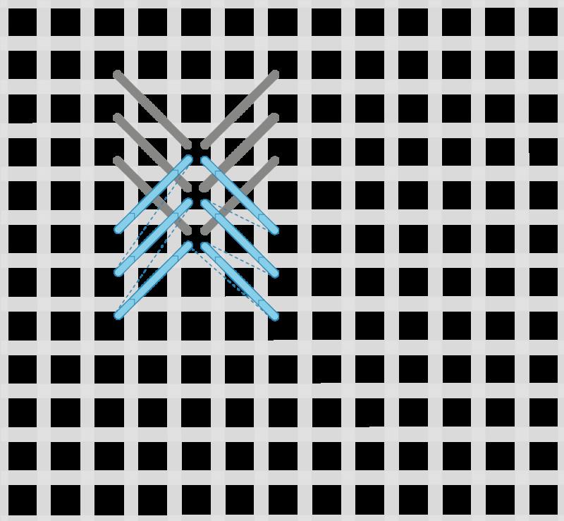 Perspective stitch variation method stage 3 illustration