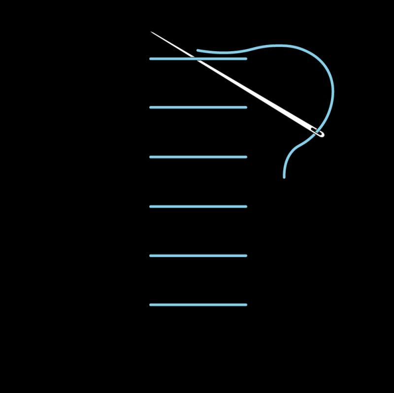 Raised chain band stitch method stage 3 illustration