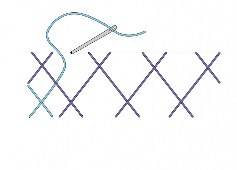 Double herringbone stitch method stage 3 illustration