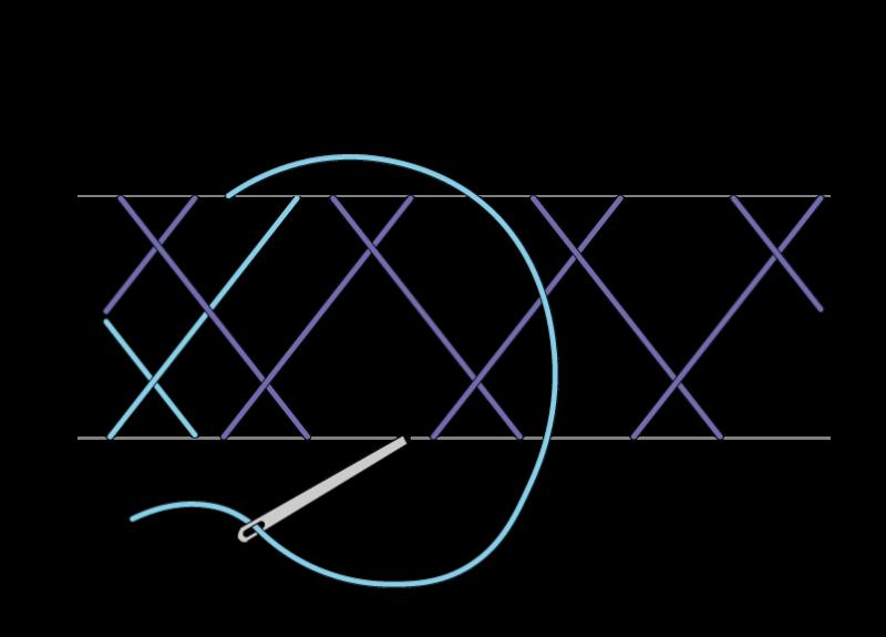 Double herringbone stitch method stage 4 illustration
