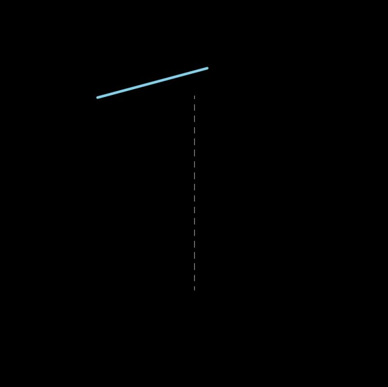 Van Dyke stitch method stage 2 illustration