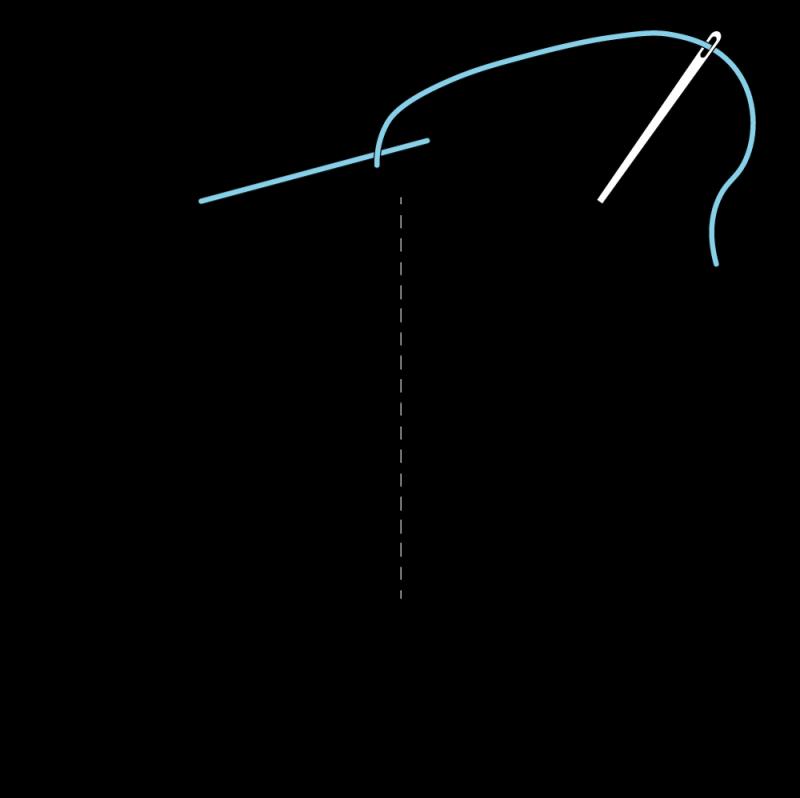 Van Dyke stitch method stage 3 illustration