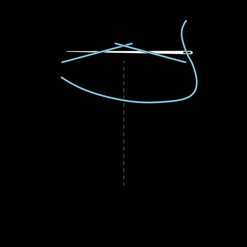 Van Dyke stitch method stage 4 illustration