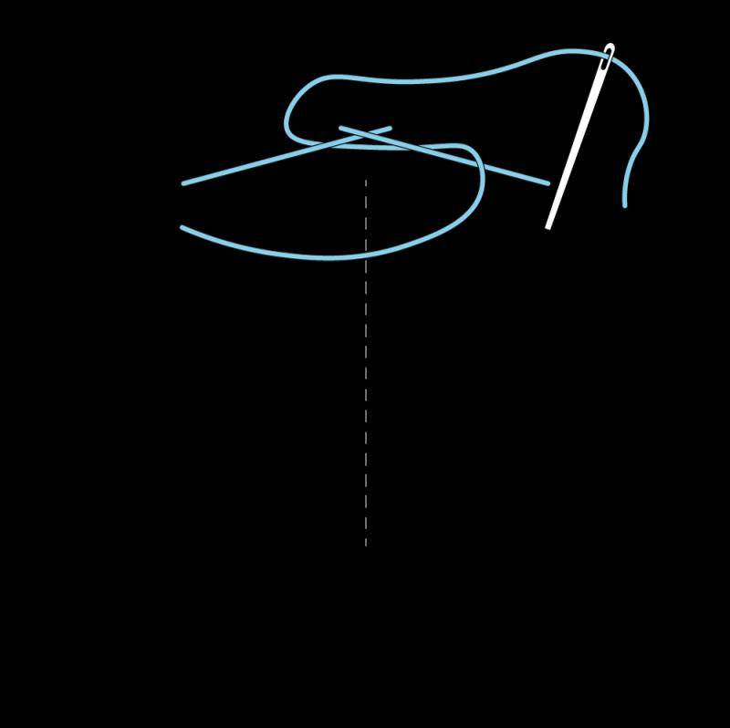 Van Dyke stitch method stage 5 illustration