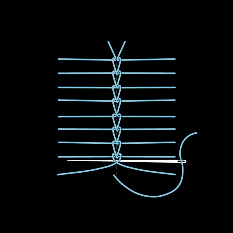 Van Dyke stitch method stage 9 illustration