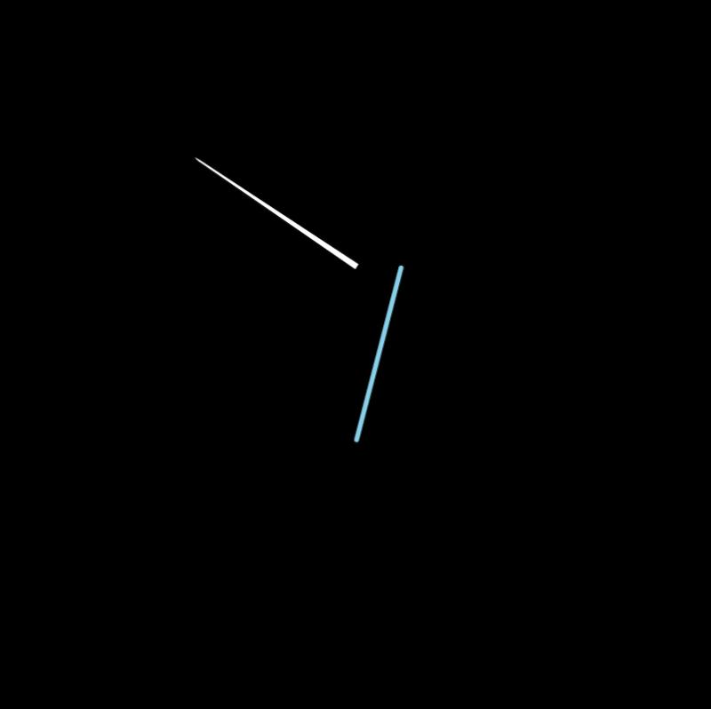 Whip stitch method stage 1 illustration