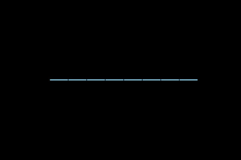 Whipped back stitch method stage 1 illustration