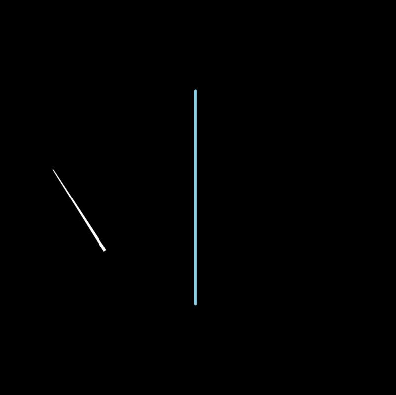 Whipped wheel method stage 2 illustration
