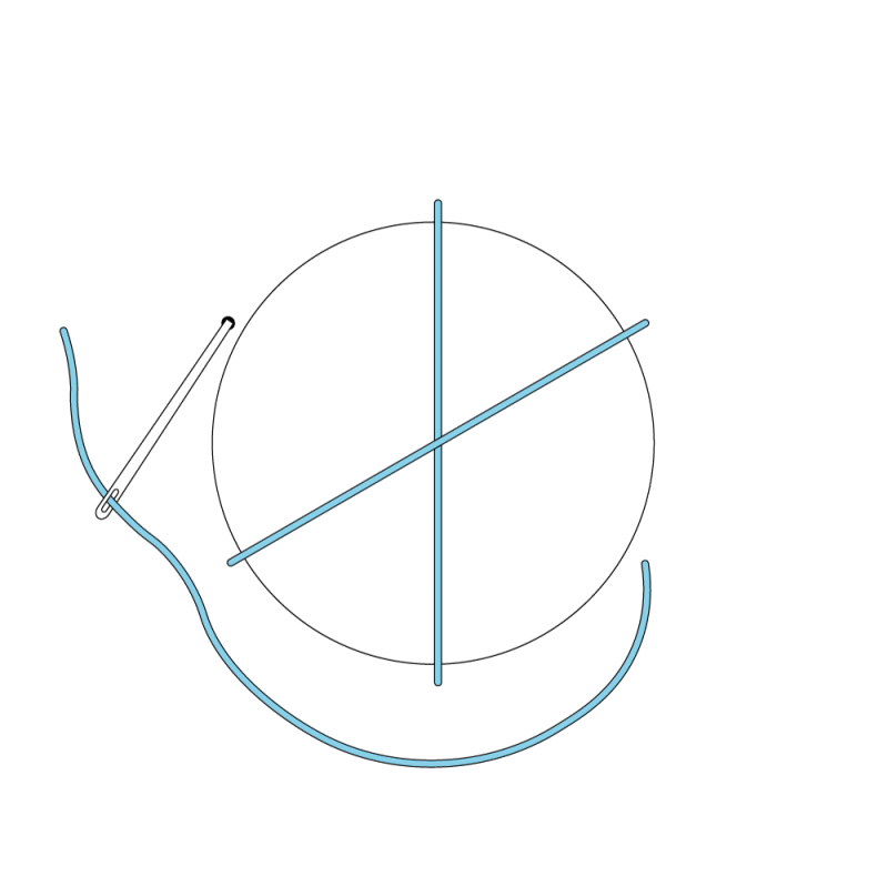 Whipped wheel method stage 4 illustration