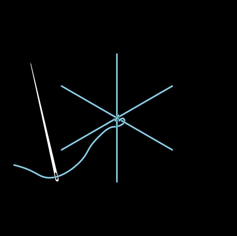 Whipped wheel method stage 7 illustration